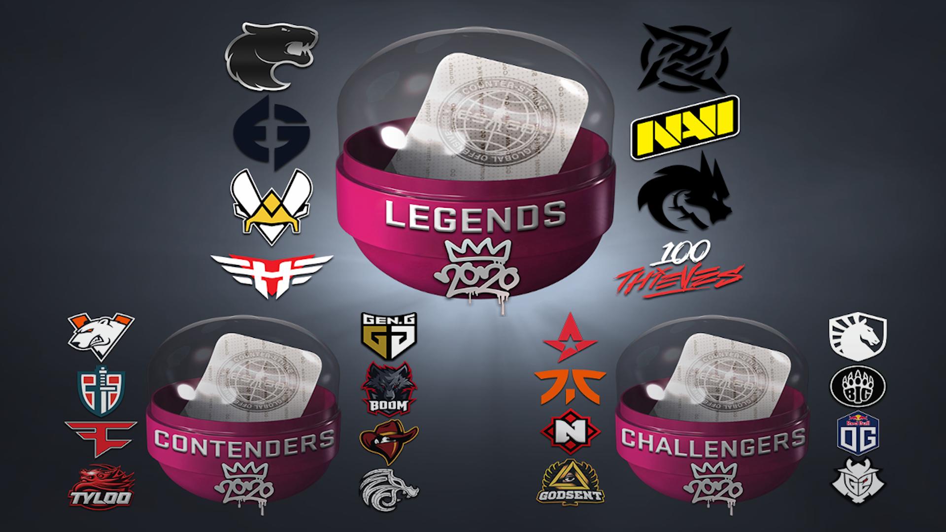 Valve, RMR, Capsules, Esports Teams,